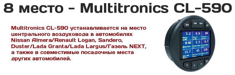 мультитроникс cl-590